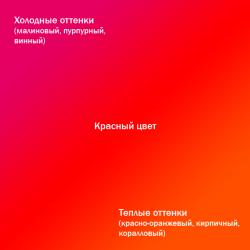 Тёплые и холодные оттенки красного