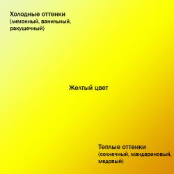 Холодные и теплые оттенки жёлтого